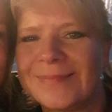 Annette Due Skovgaard Nielsen