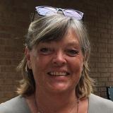 Margit Friis-Madsen