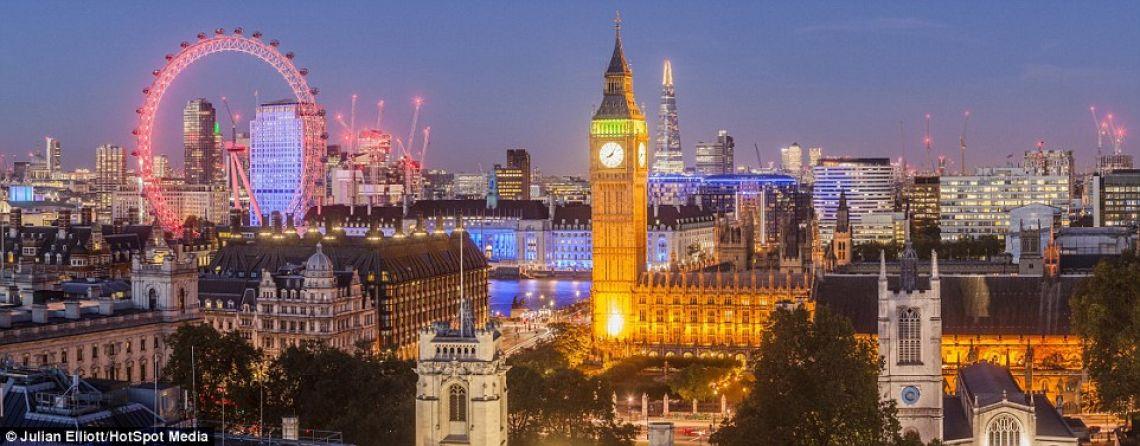 London tur